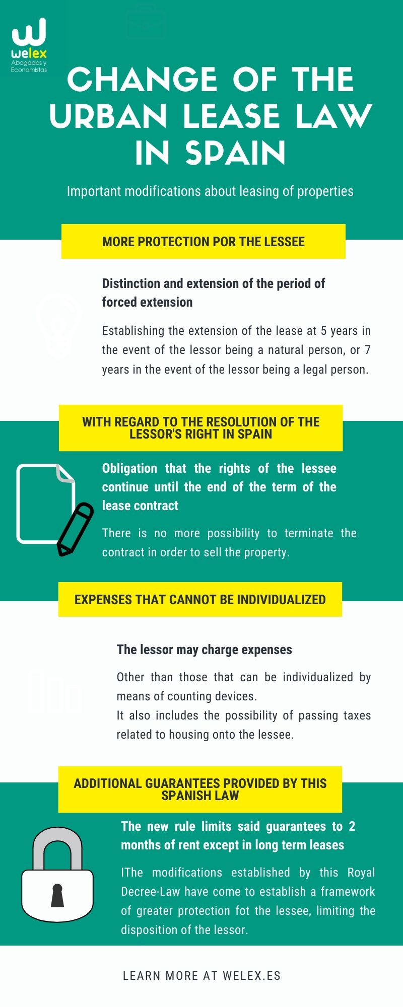 change urban law spain